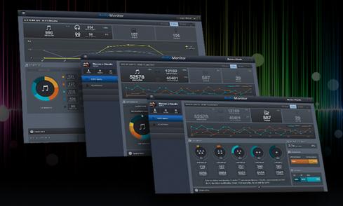 Nova start-up brasileira apoiada pela IBM rastreia músicas em mais de 500 rádios em tempo real. Confira demo exclusiva.